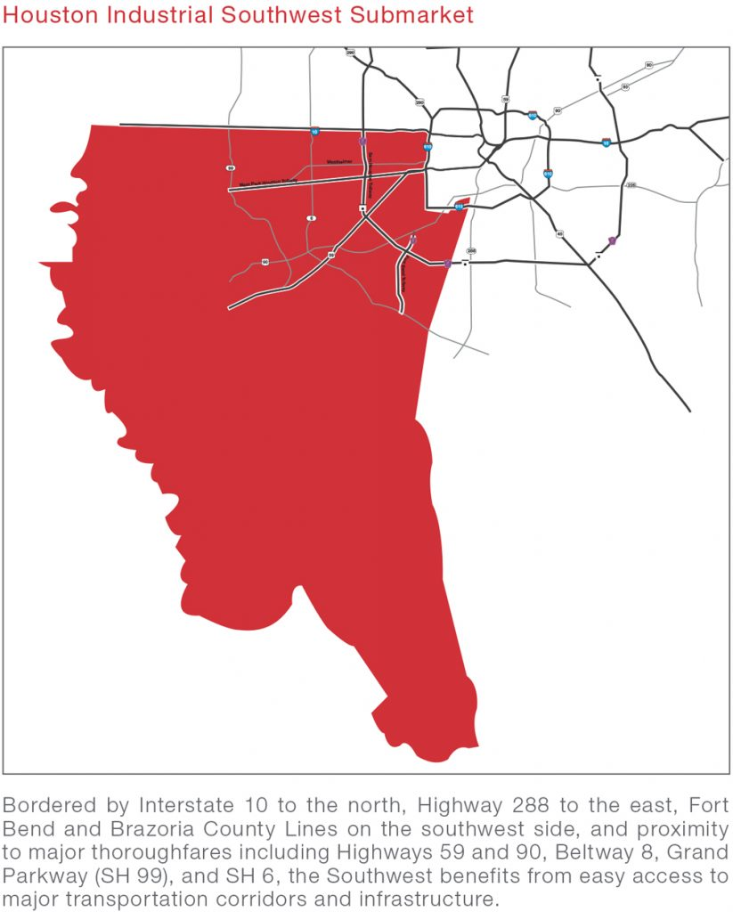 Greater Houston Southwest Submarket Industrial Commercial Real Estate