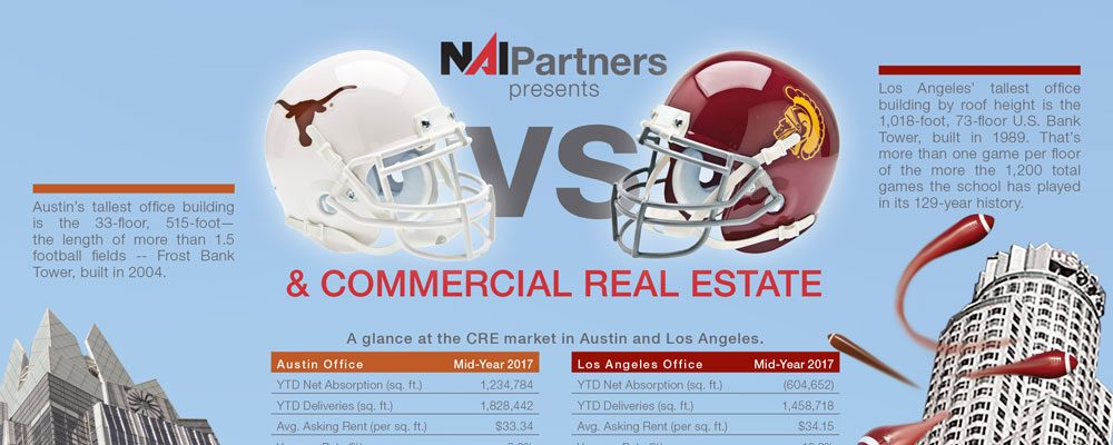 UT Longhorns vs. USC Trojans 2017 NCAA and Commercial Real Estate Austin, TX and LA, CA