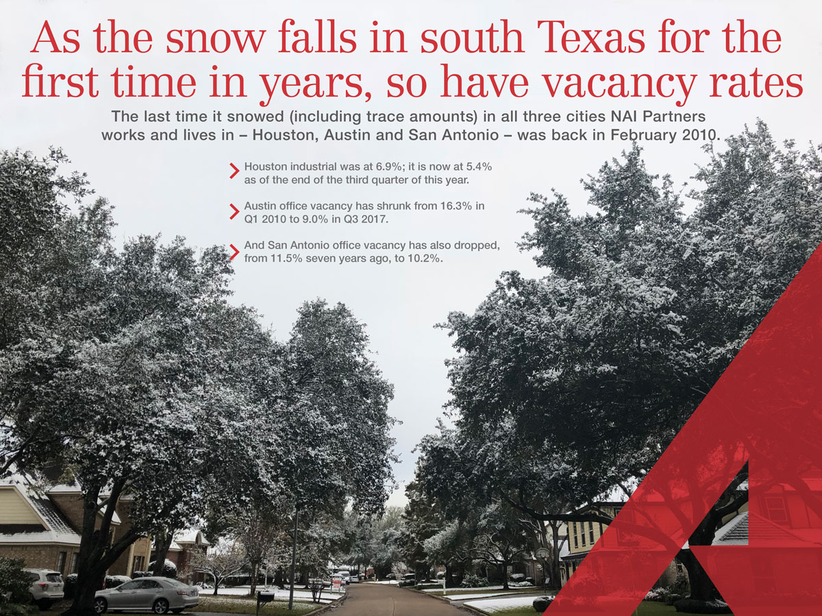 Snow falling in Texas and Commercial Real Estate facts 2017 Houston, Austin and San Antonio