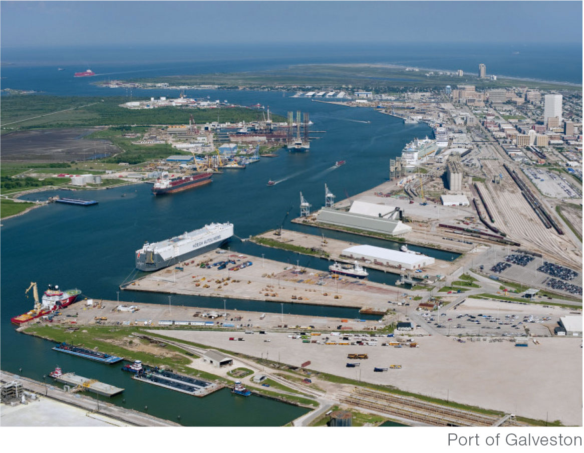 Houston Industrial Market Commercial Real Estate Economic Data and Information - Port of Galveston