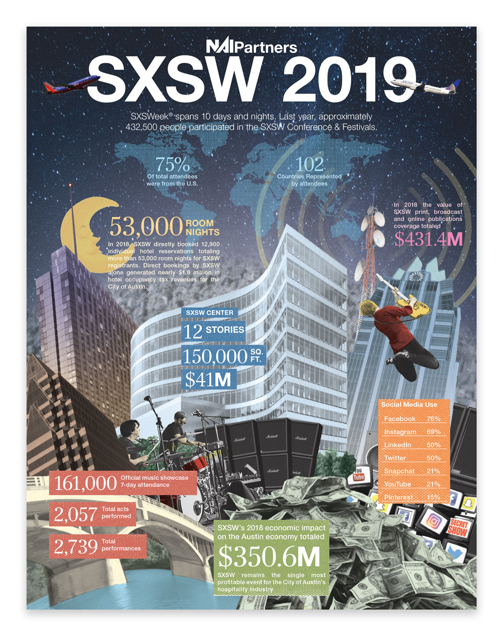 Not another SXSW infographic